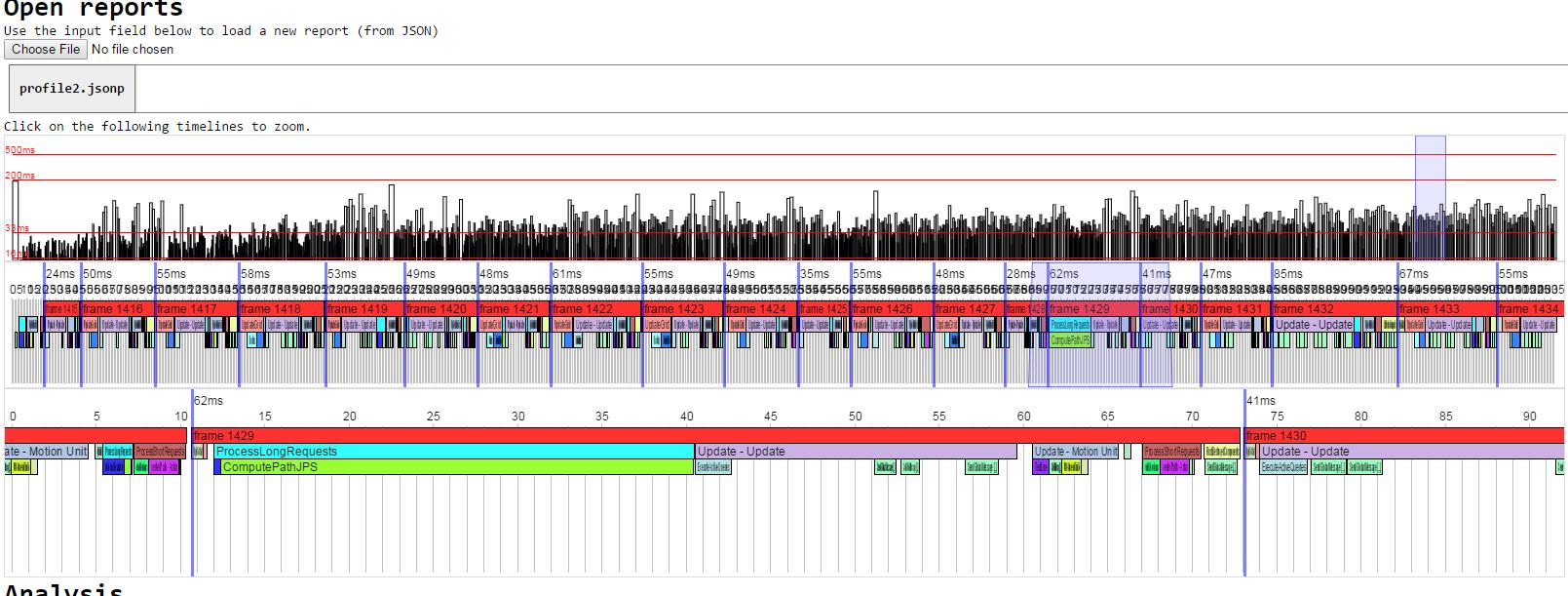 http://trac.wildfiregames.com/raw-attachment/wiki/Profiler2/report-timeline.PNG